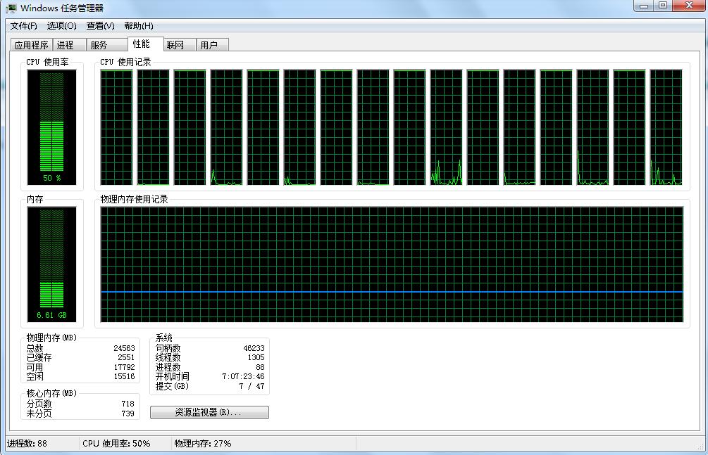 指定CPU核心